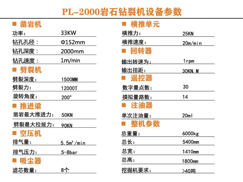 PL2000设备参数.jpg