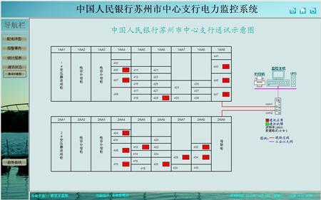 电力监控系统在苏州人民银行变电所改造的应用