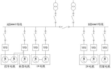 变频器的主电路一般为交-直-交组成,外部输入的工频电源经过整流电路