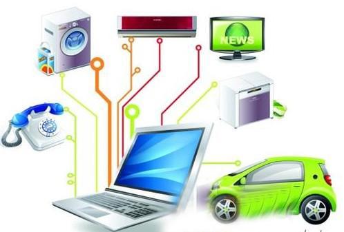 仪器仪表行业在国内的前景与未来的发展趋势