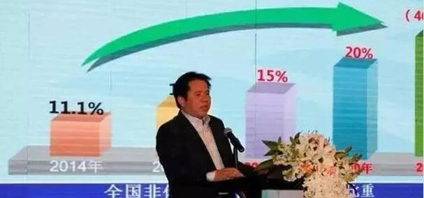 """易跃春:""""十三五""""我国可再生能源发展现状及趋势预测"""