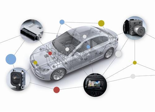 微软与宝马的车联网技术合作将在新5系中出现
