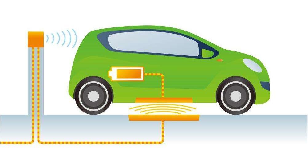 充换电产业未来可期