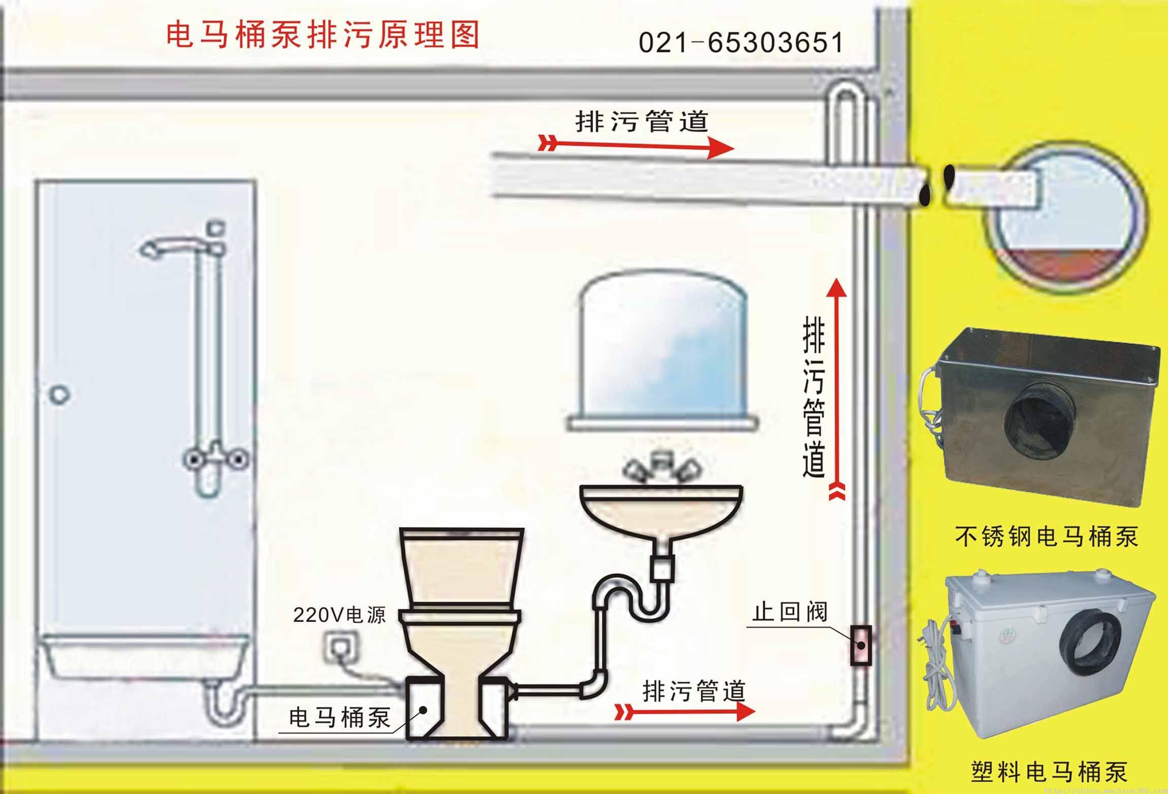 地下室排污泵/化粪器电动抽水马桶