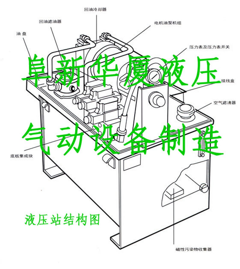 液压站结构图  (561x630); 站电箱,配电箱; 机械通会员
