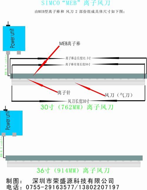 SIMCO-ION离子气刀离子风刀