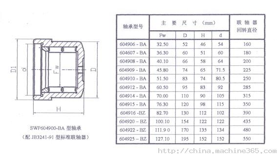 SWP604900-BA型轴承,乐清轴承