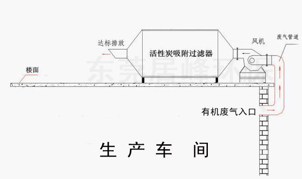 酸雾净化器-供应酸雾废气洗涤净化塔-中华机械网