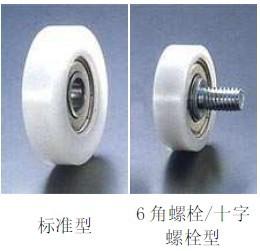 E扁平型标准塑料轴承包塑