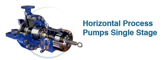Ruhrpumpen泵;Ruhrpumpen管道泵;  Ruhrpumpen立式涡轮发电机;