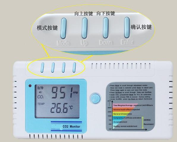 二氧化碳检测仪,红外二氧化碳检测仪ZG106