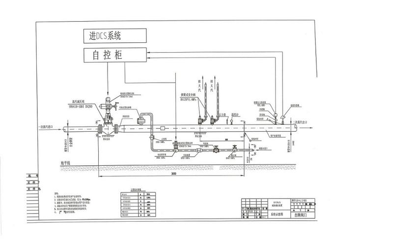减压阀-供应锅炉蒸汽减温减压装置(器),东能蒸汽降温图片