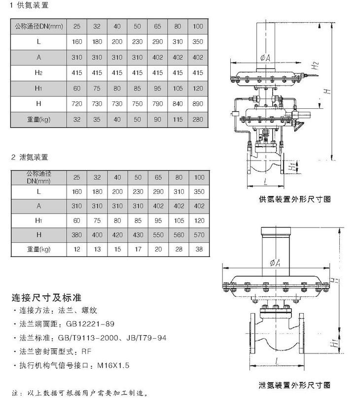 衬氟型氮封装置阀