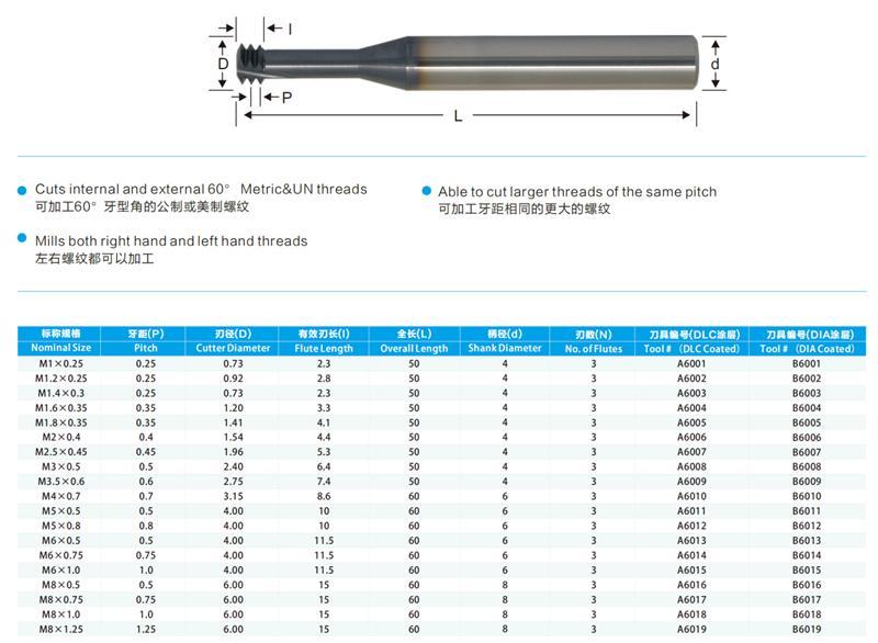 东莞整体硬质合金螺纹铣刀生产厂家