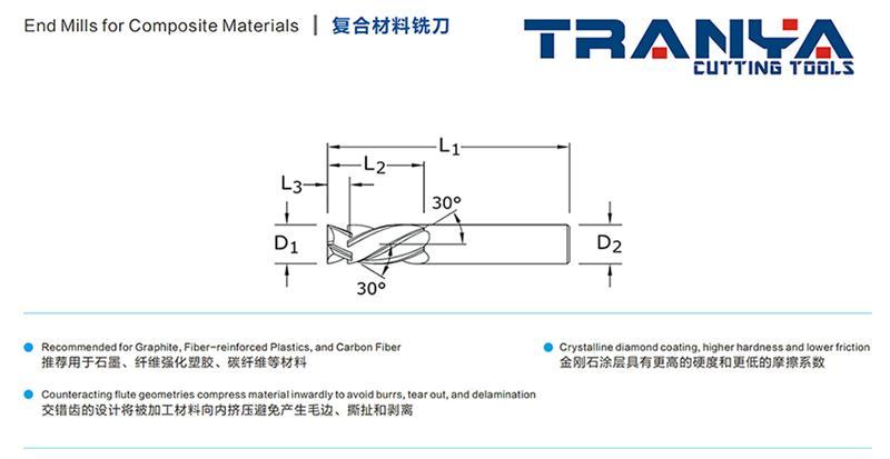 石墨铣刀,碳纤维,纤维强化塑胶等复合材料专用铣刀生产厂家