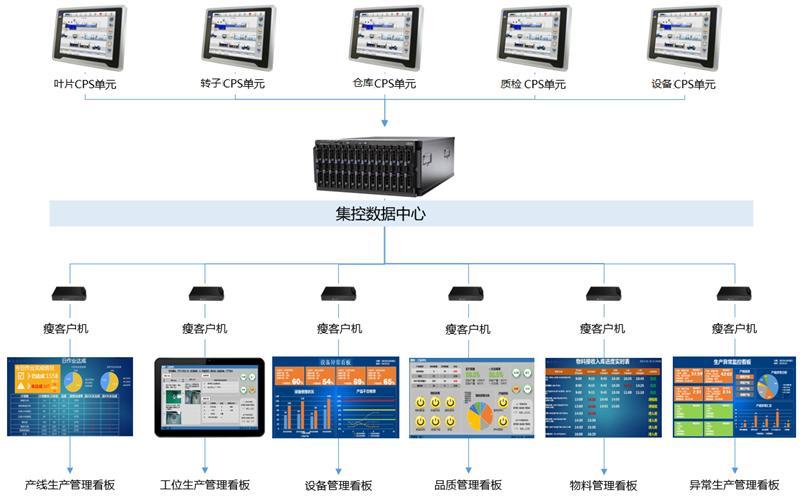 杭州匠兴科技车间电子看板系统