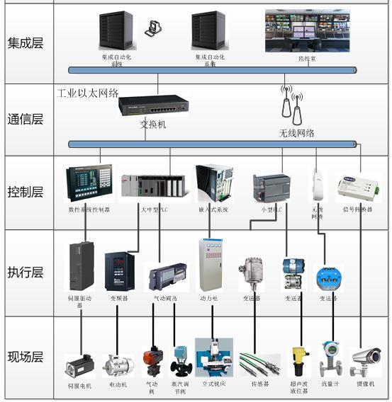 杭州匠兴科技车间设备管理系统