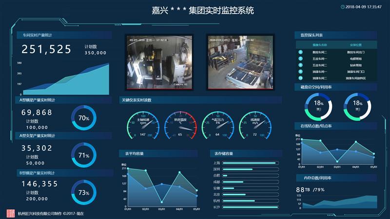 杭州匠兴科技案例:嘉兴某金属制品公司MDC系统