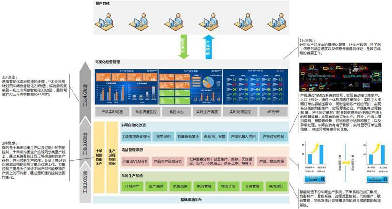 杭州匠兴科技案例:XX木门公司MES系统